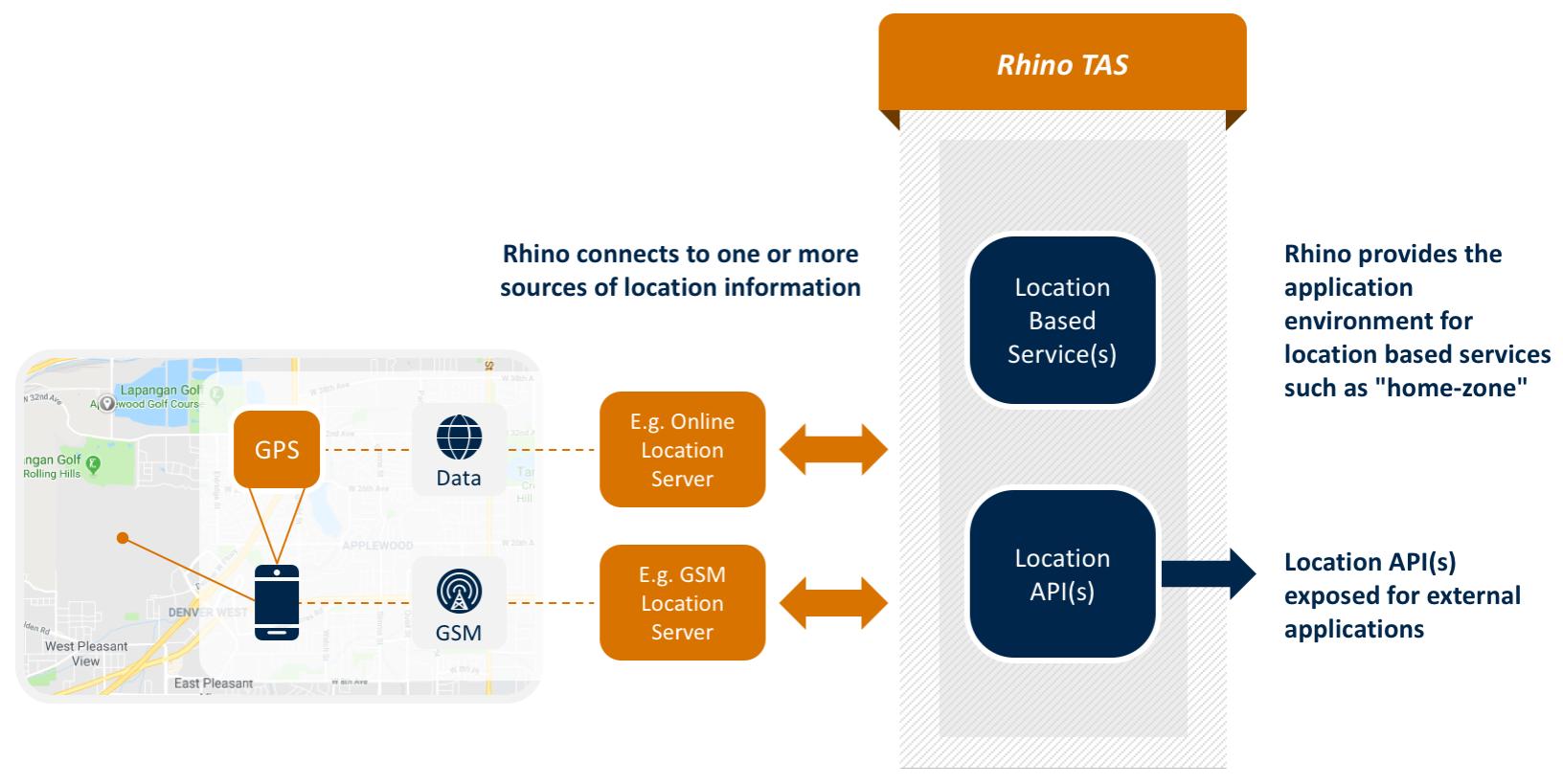 rhino-tas-app-location-based-services-platform
