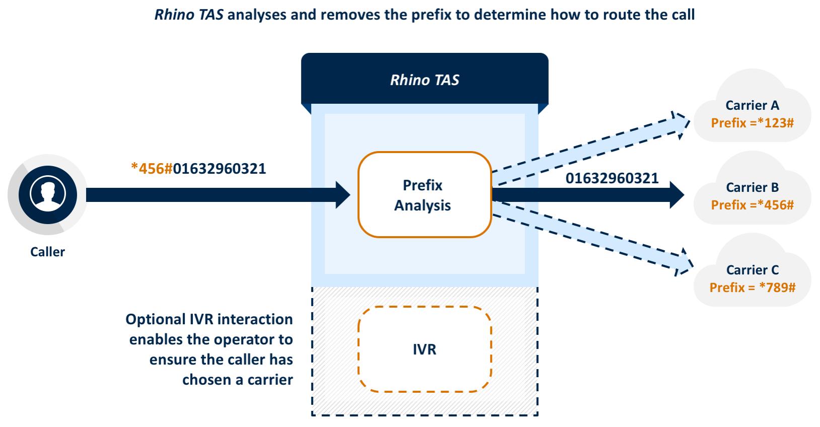 rhino-tas-app-user-defined-routing