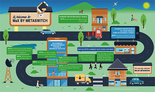 metaswitch-infographic-welcome-to-max-by-metaswitch-thumbnail.png